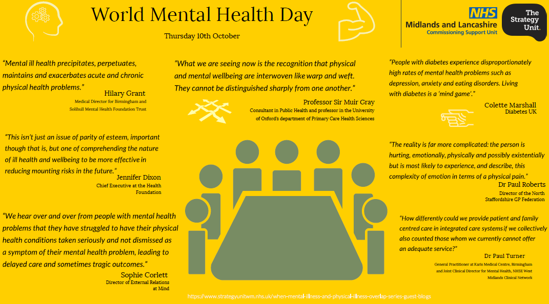 World Mental Health Day Infographic